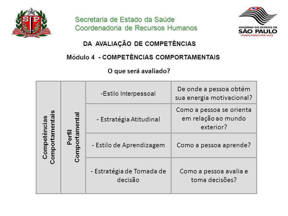 DA AVALIAÇÃO DE COMPETÊNCIAS Módulo 4 - COMPETÊNCIAS COMPORTAMENTAIS