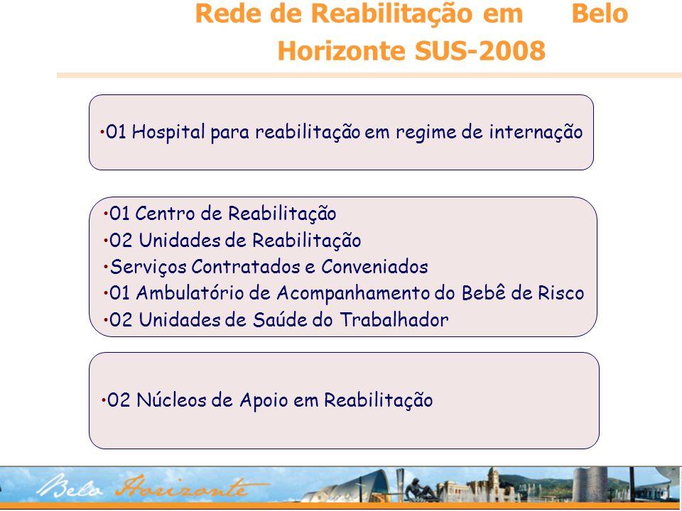 Rede de Reabilitação em Belo Horizonte SUS-2008