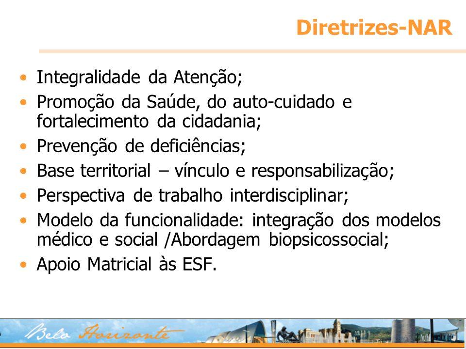 Diretrizes-NAR Integralidade da Atenção;