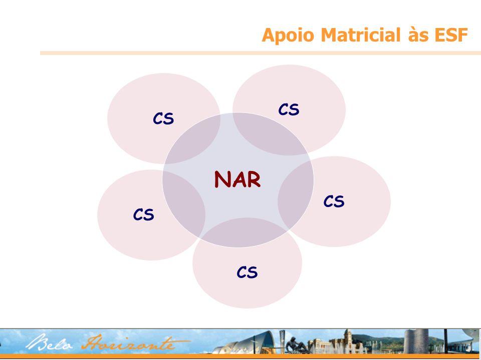Apoio Matricial às ESF CS NAR 18