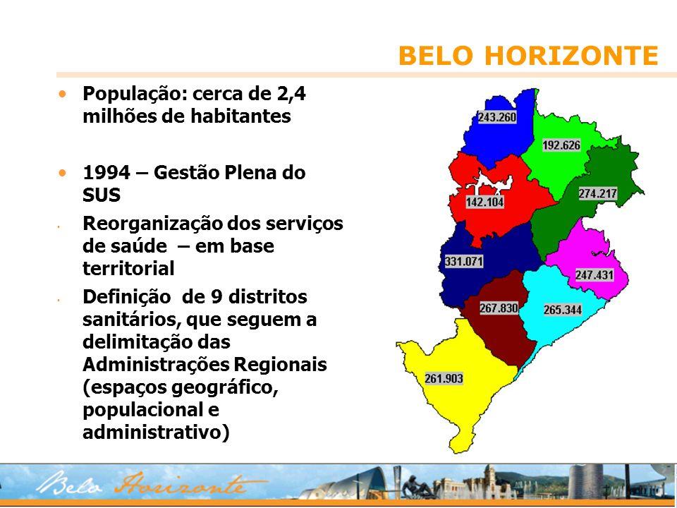 BELO HORIZONTE População: cerca de 2,4 milhões de habitantes