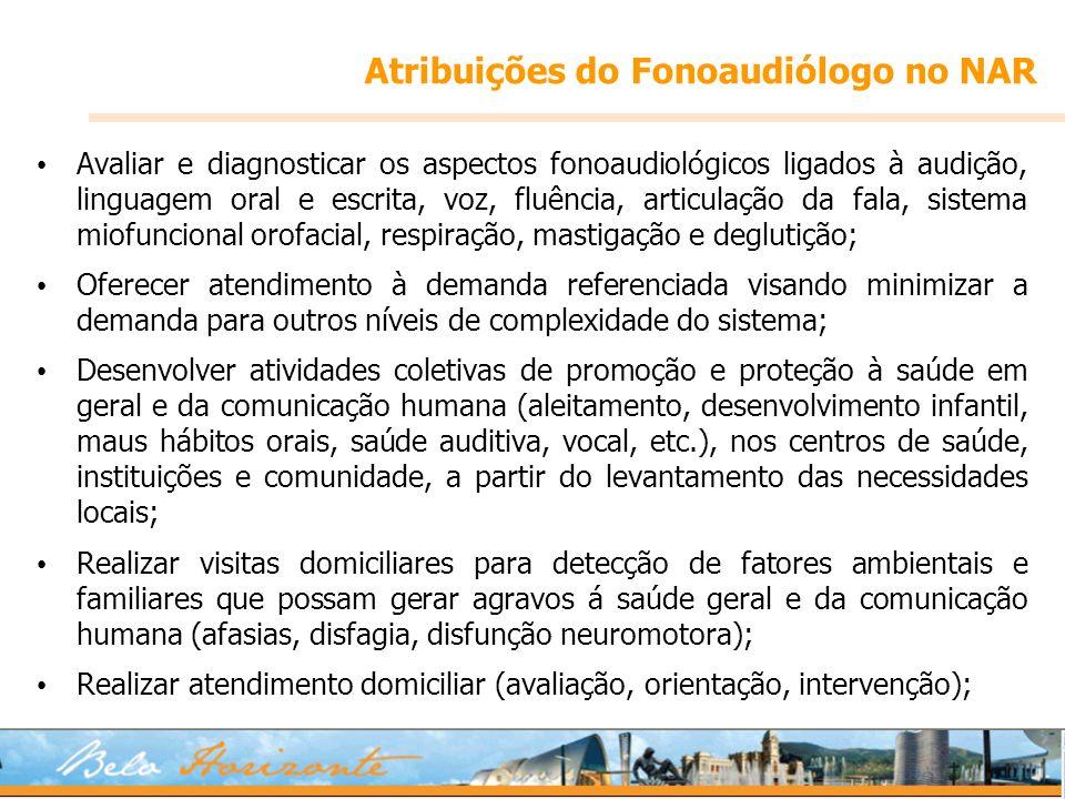 Atribuições do Fonoaudiólogo no NAR
