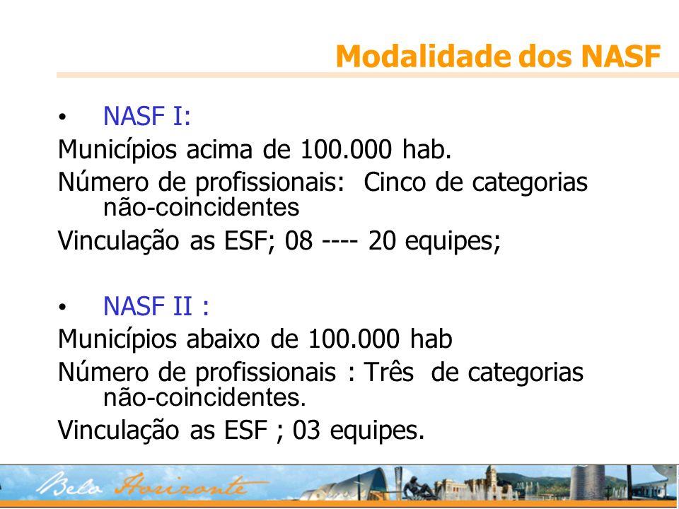 Modalidade dos NASF NASF I: Municípios acima de 100.000 hab.
