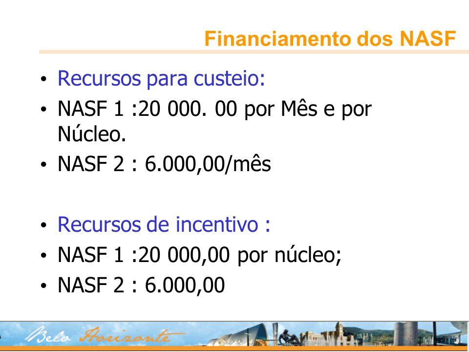 Financiamento dos NASF