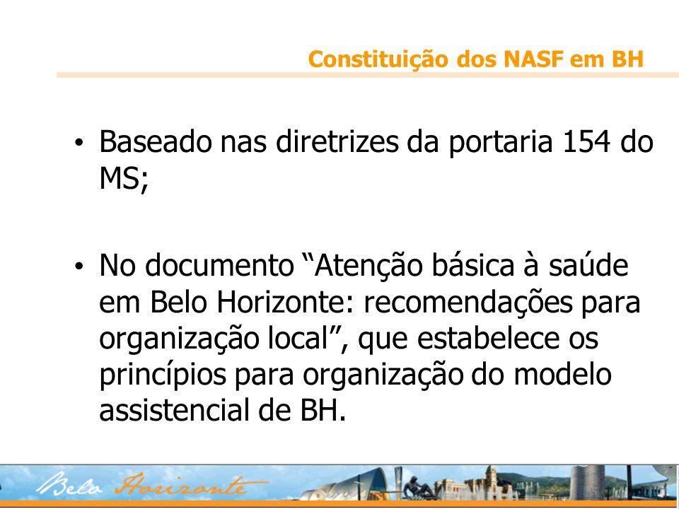Constituição dos NASF em BH