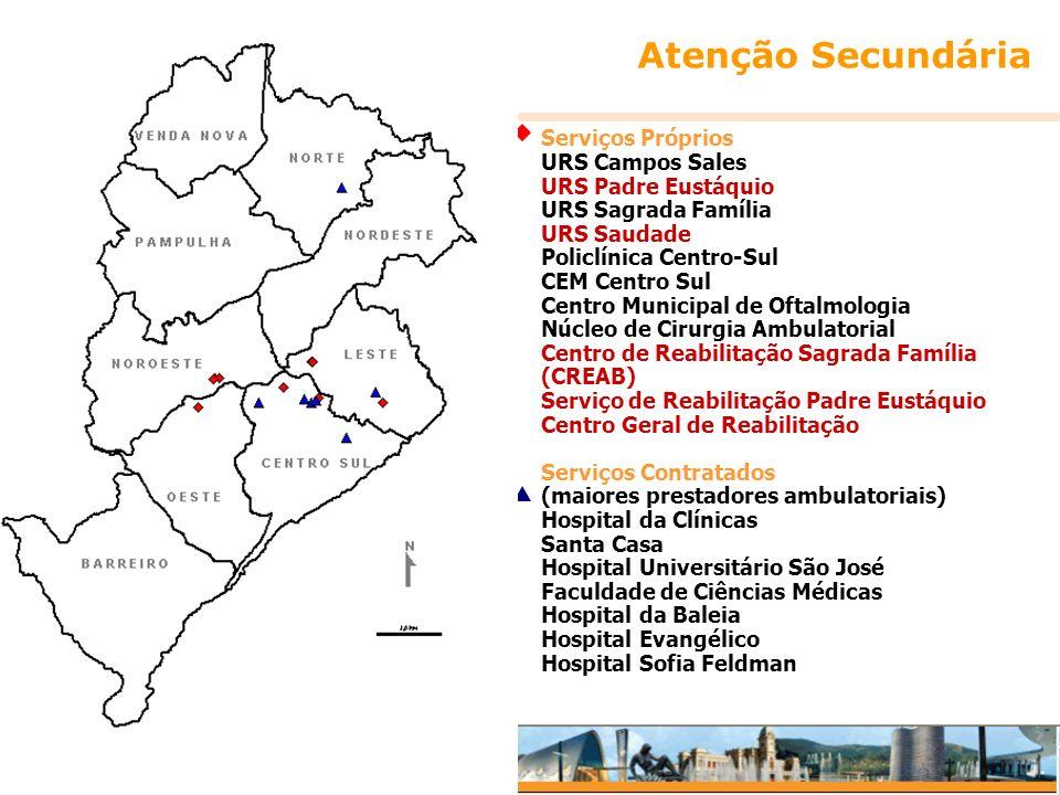 Atenção Secundária Serviços Próprios URS Campos Sales