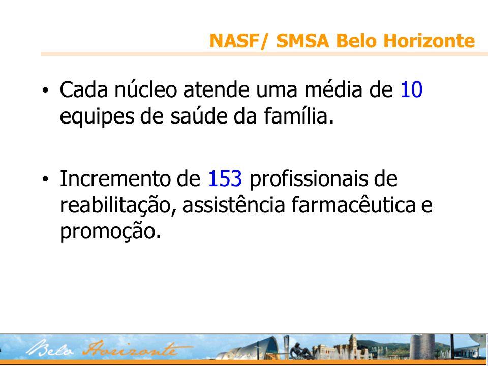 NASF/ SMSA Belo Horizonte