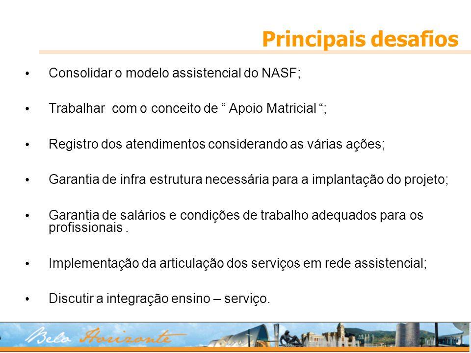 Principais desafios Consolidar o modelo assistencial do NASF;
