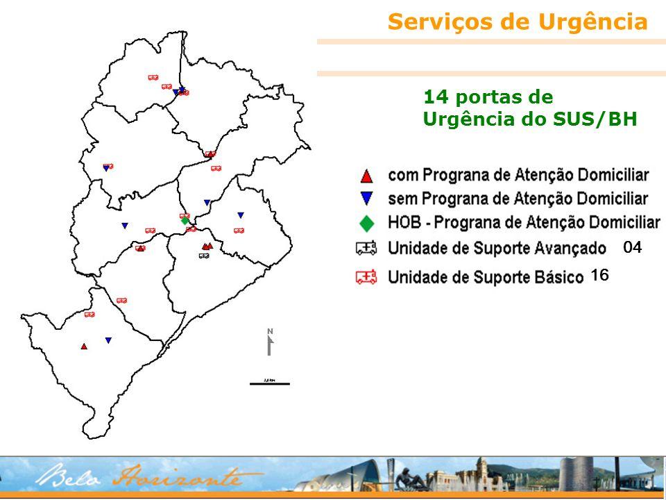 Serviços de Urgência 14 portas de Urgência do SUS/BH 04 16