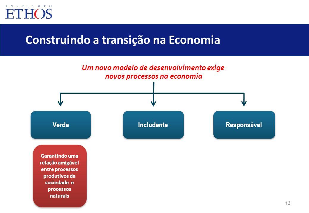 Um novo modelo de desenvolvimento exige novos processos na economia