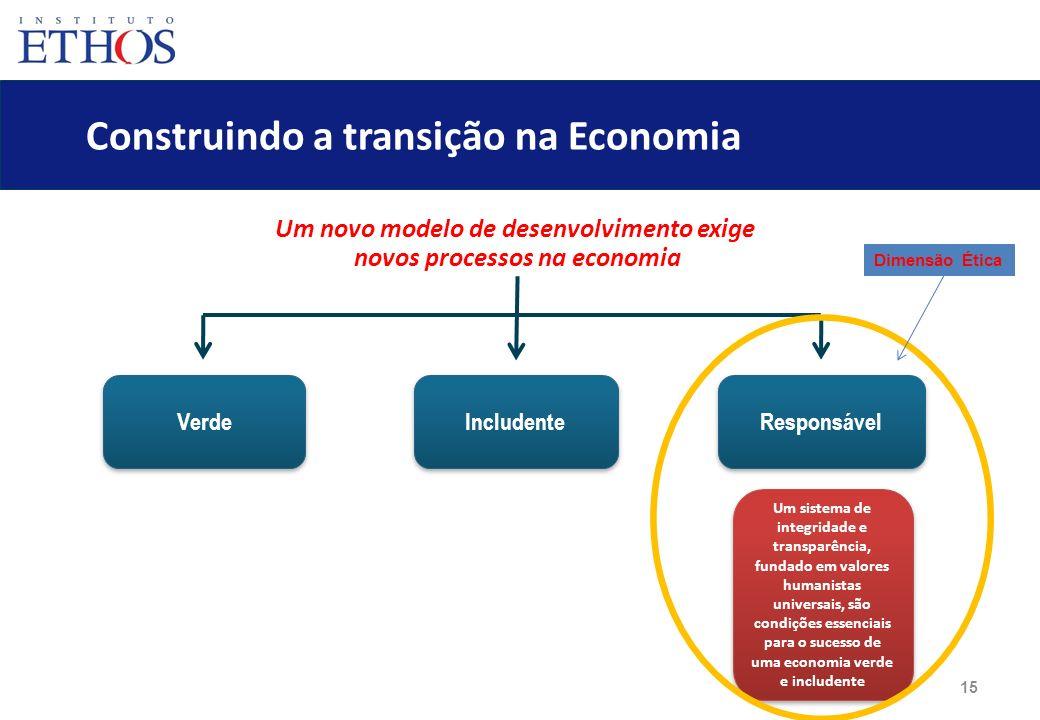 Construindo a transição na Economia