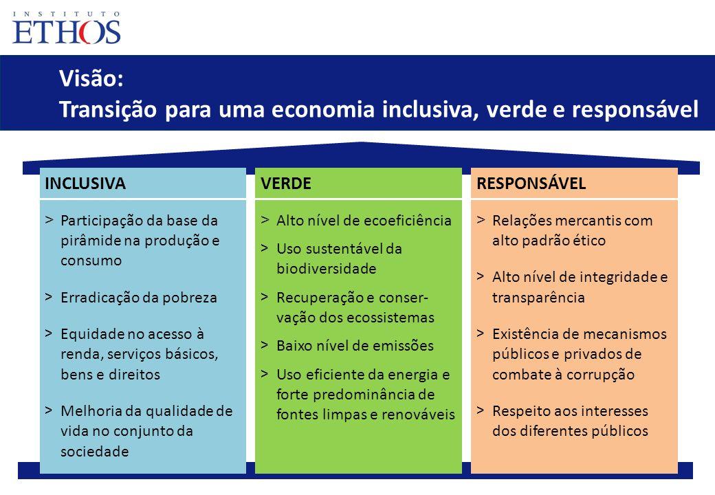 Visão: Transição para uma economia inclusiva, verde e responsável