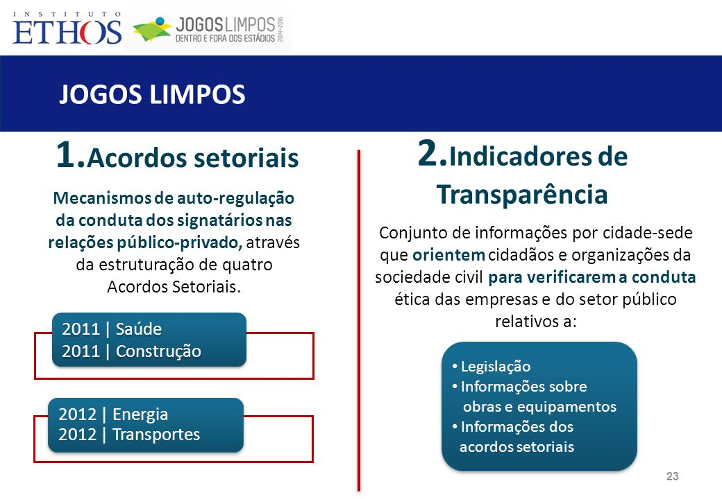 1.Acordos setoriais 2.Indicadores de JOGOS LIMPOS Transparência