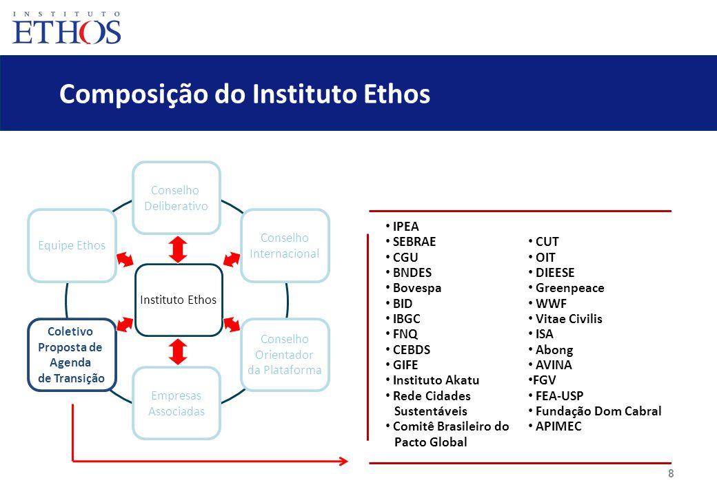 Composição do Instituto Ethos
