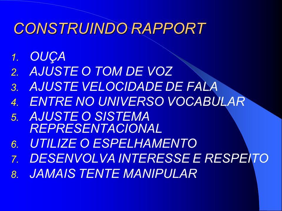 CONSTRUINDO RAPPORT OUÇA AJUSTE O TOM DE VOZ AJUSTE VELOCIDADE DE FALA