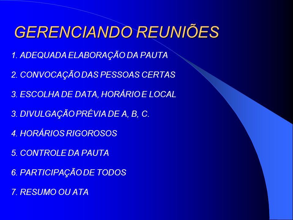 GERENCIANDO REUNIÕES 1. ADEQUADA ELABORAÇÃO DA PAUTA