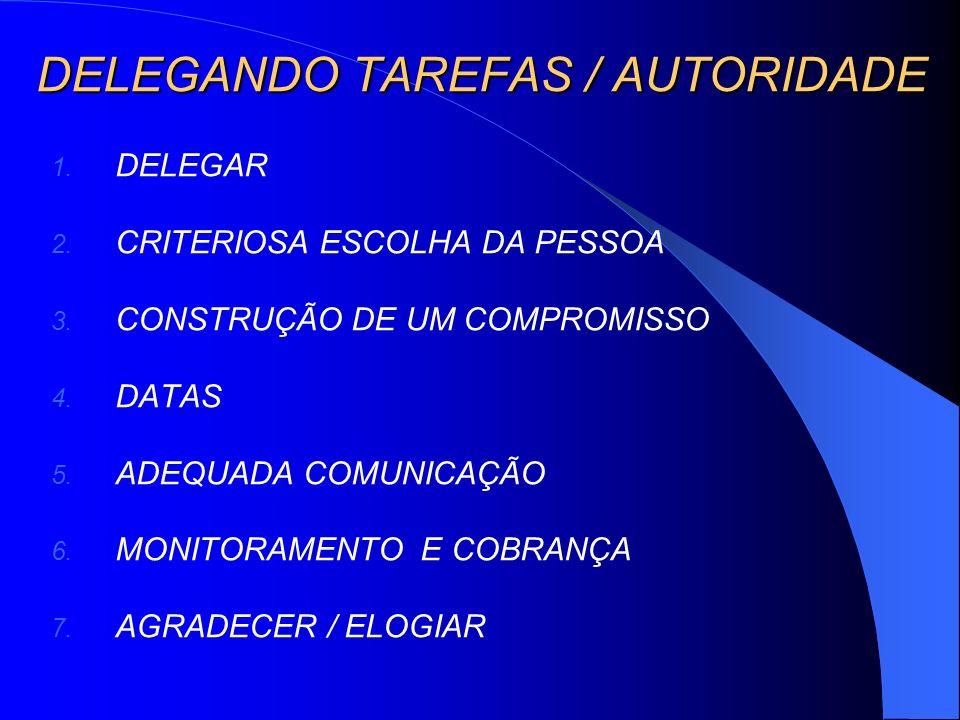 DELEGANDO TAREFAS / AUTORIDADE