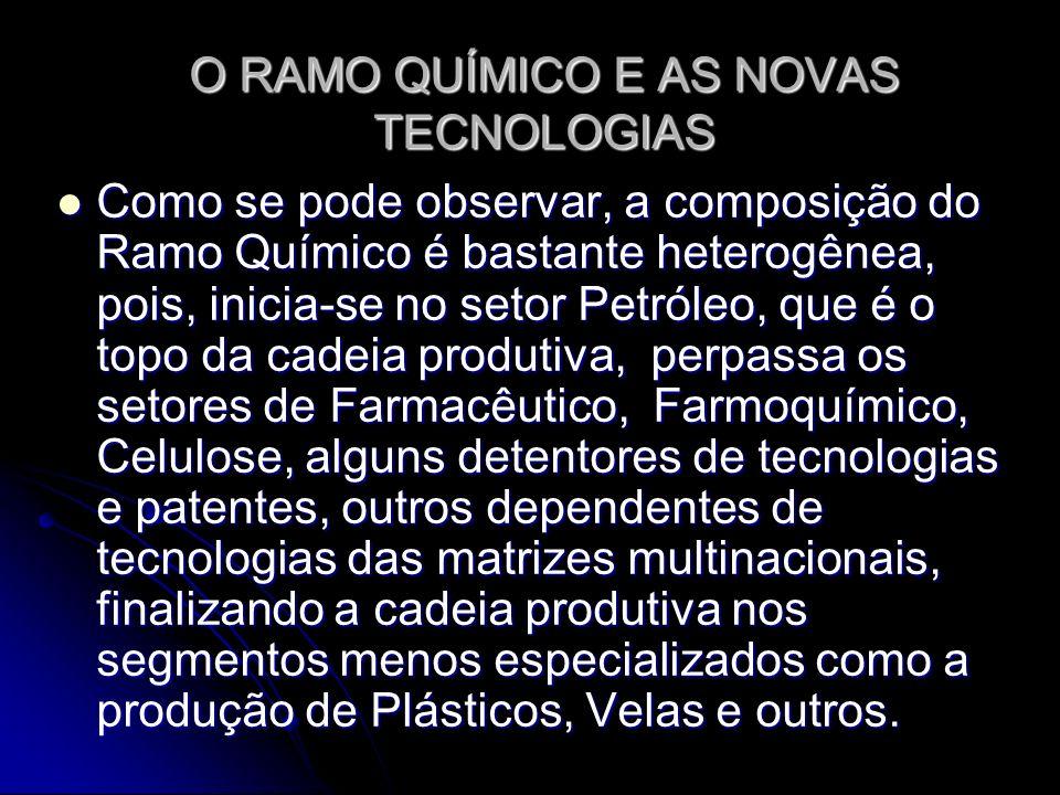 O RAMO QUÍMICO E AS NOVAS TECNOLOGIAS