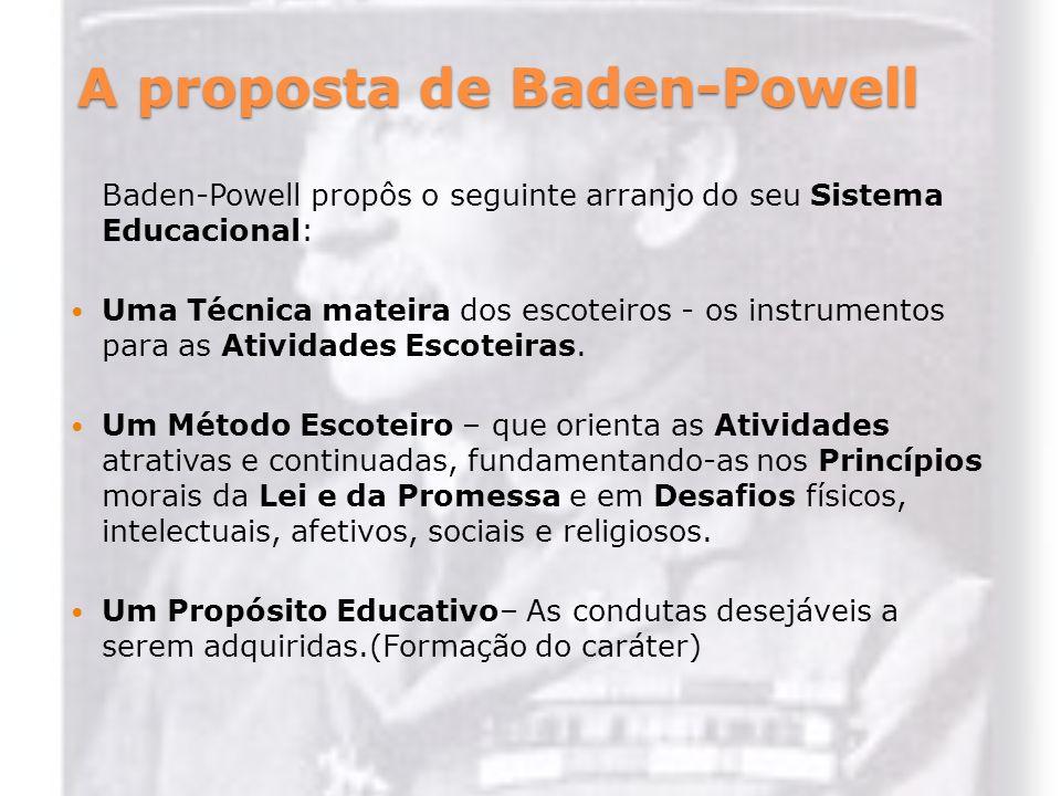 A proposta de Baden-Powell