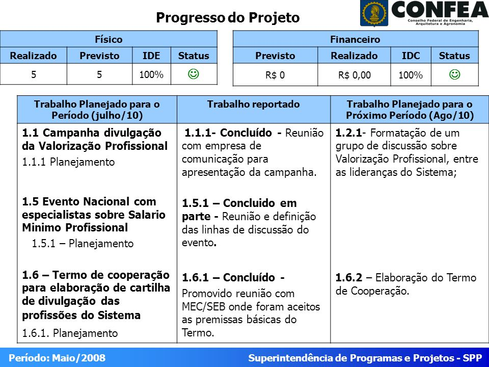 Progresso do Projeto J J