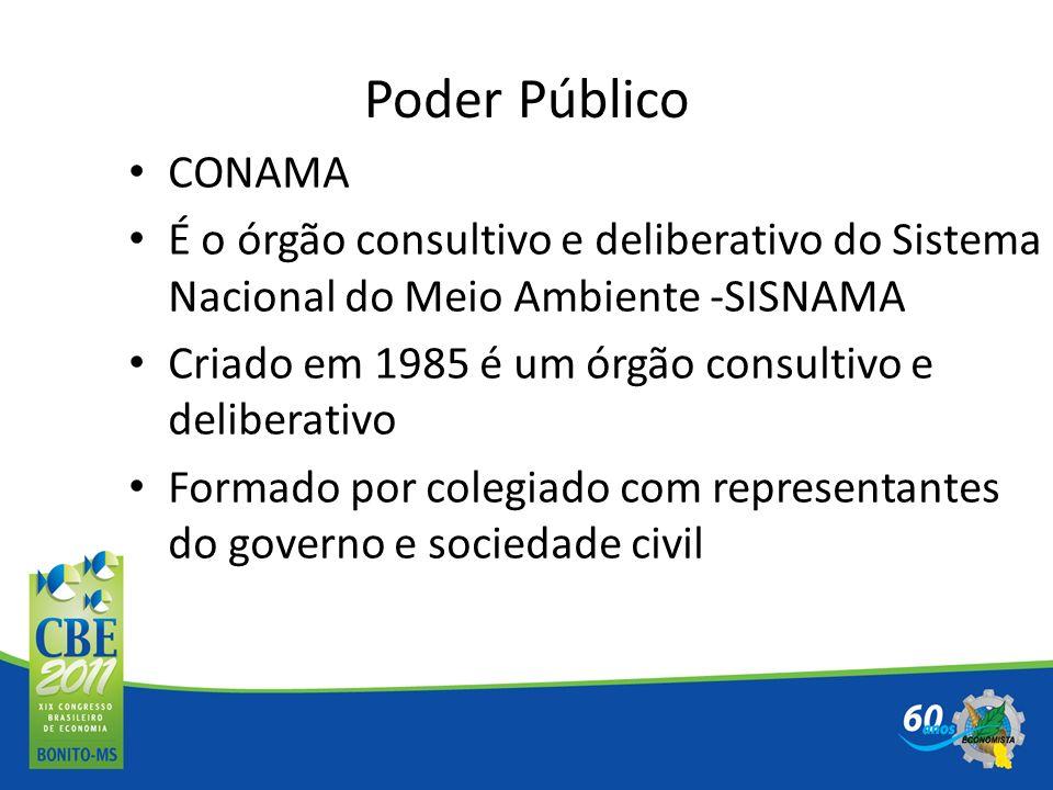 Poder Público CONAMA. É o órgão consultivo e deliberativo do Sistema Nacional do Meio Ambiente -SISNAMA.