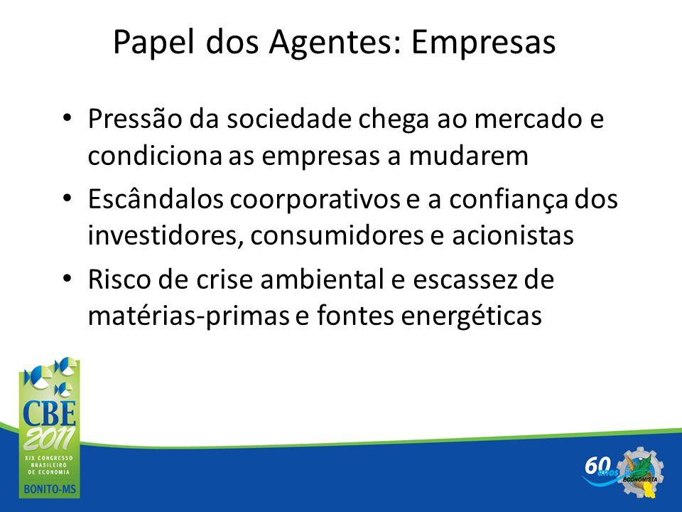 Papel dos Agentes: Empresas