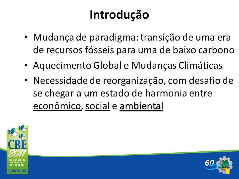 Introdução Mudança de paradigma: transição de uma era de recursos fósseis para uma de baixo carbono.