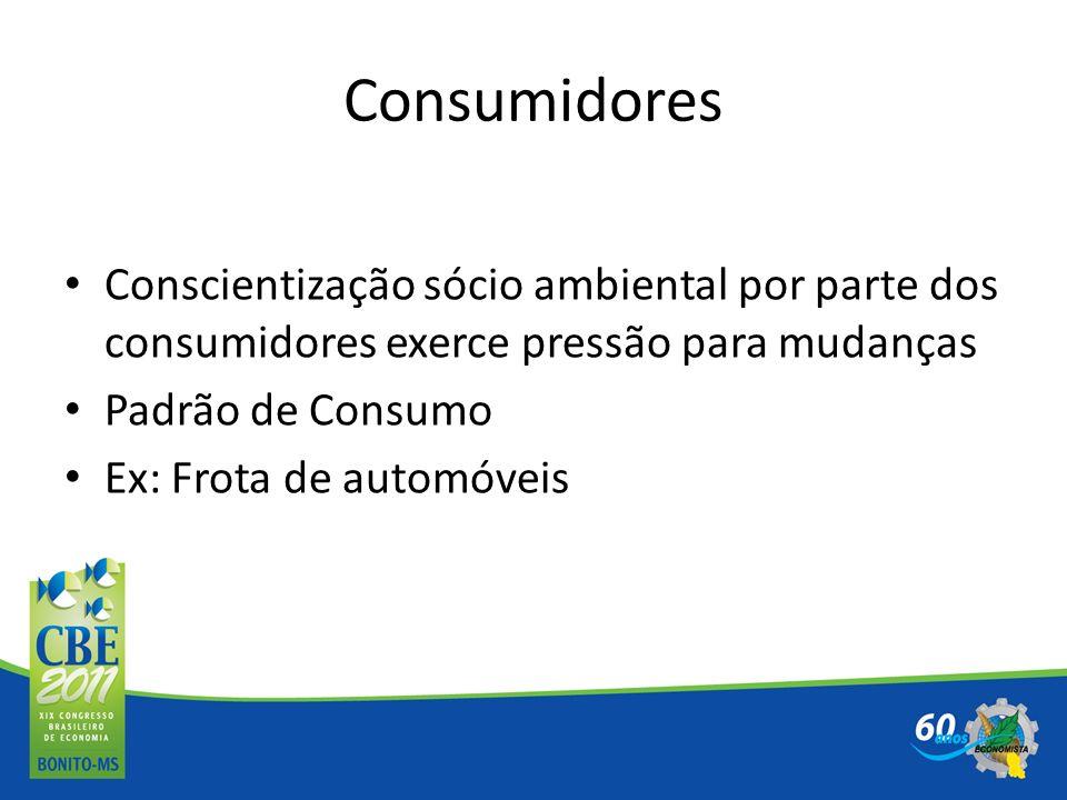 Consumidores Conscientização sócio ambiental por parte dos consumidores exerce pressão para mudanças.