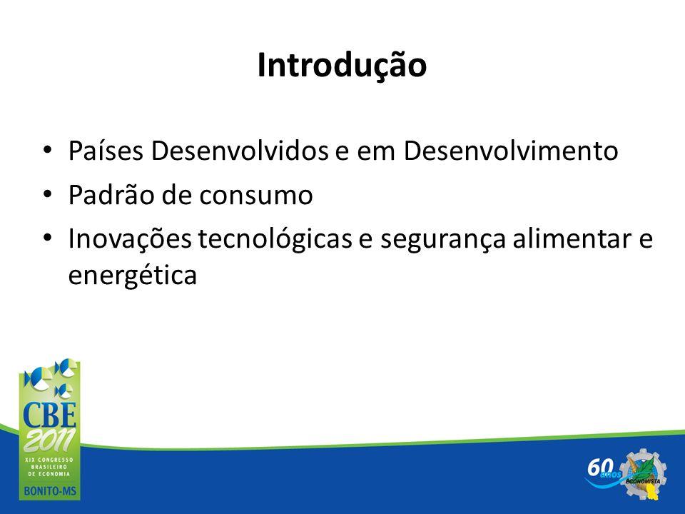 Introdução Países Desenvolvidos e em Desenvolvimento Padrão de consumo
