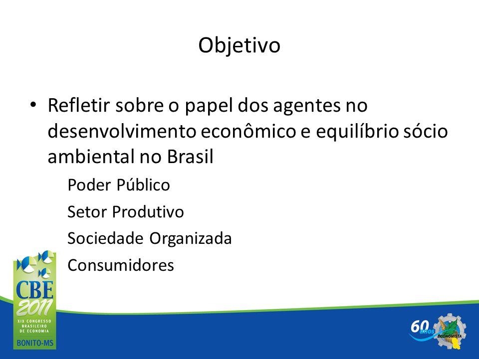 Objetivo Refletir sobre o papel dos agentes no desenvolvimento econômico e equilíbrio sócio ambiental no Brasil.