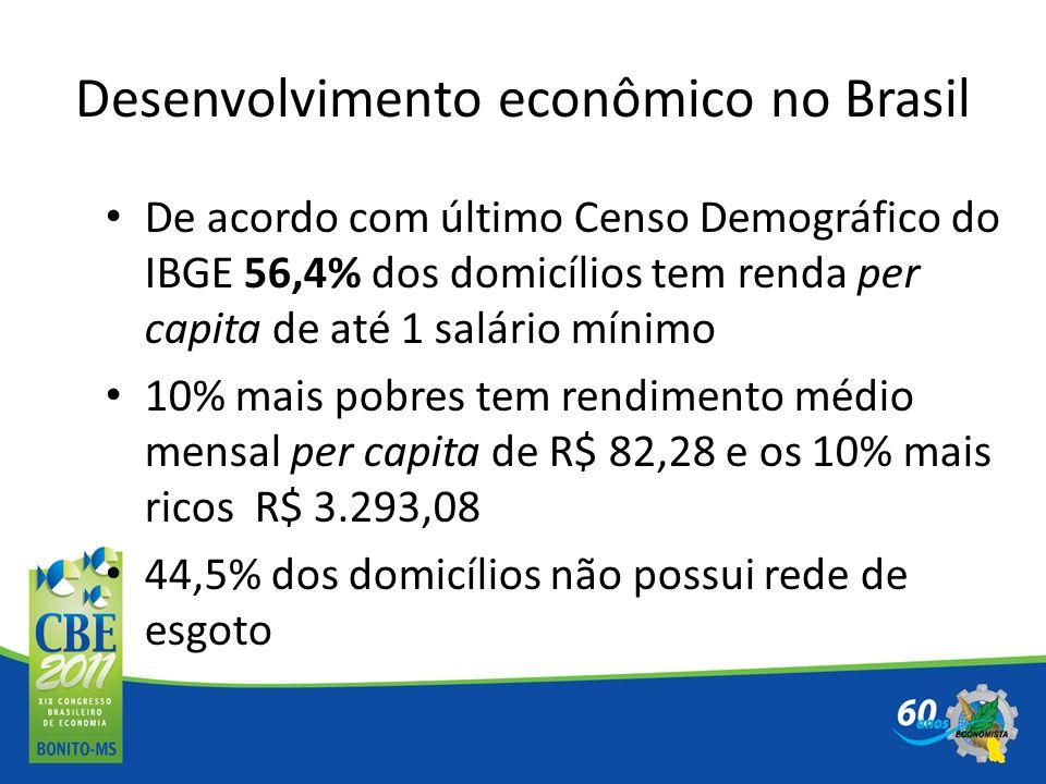 Desenvolvimento econômico no Brasil