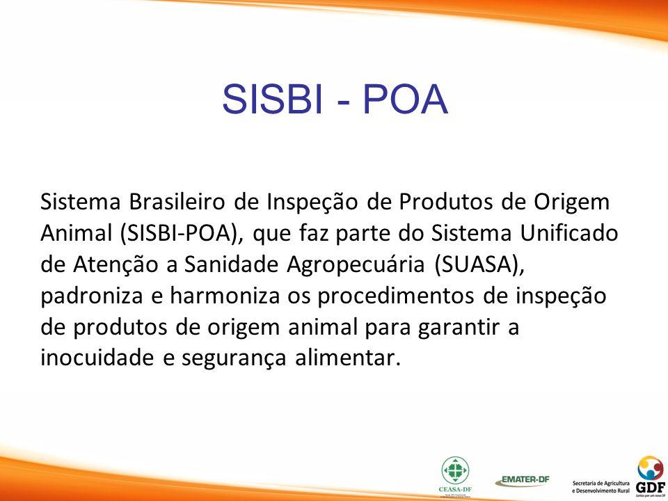 SISBI - POA
