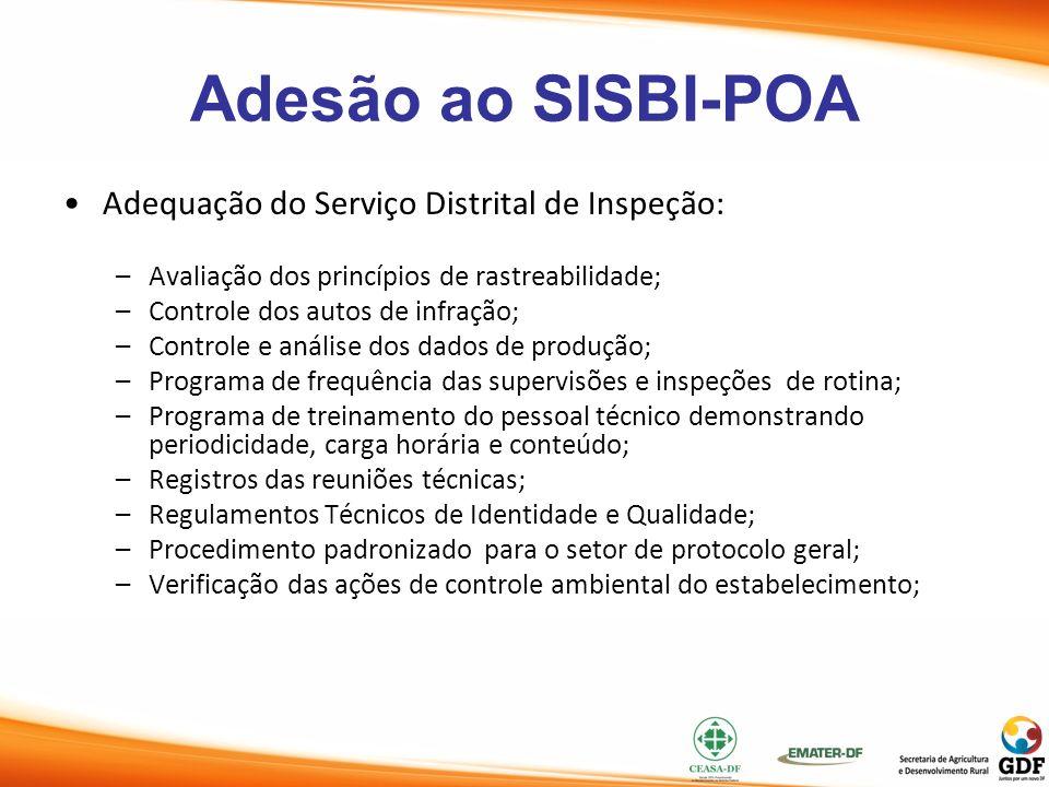 Adesão ao SISBI-POA Adequação do Serviço Distrital de Inspeção: