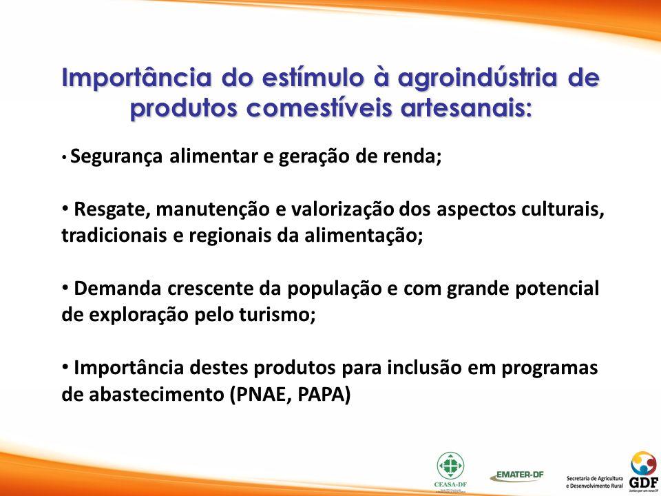 Importância do estímulo à agroindústria de produtos comestíveis artesanais: