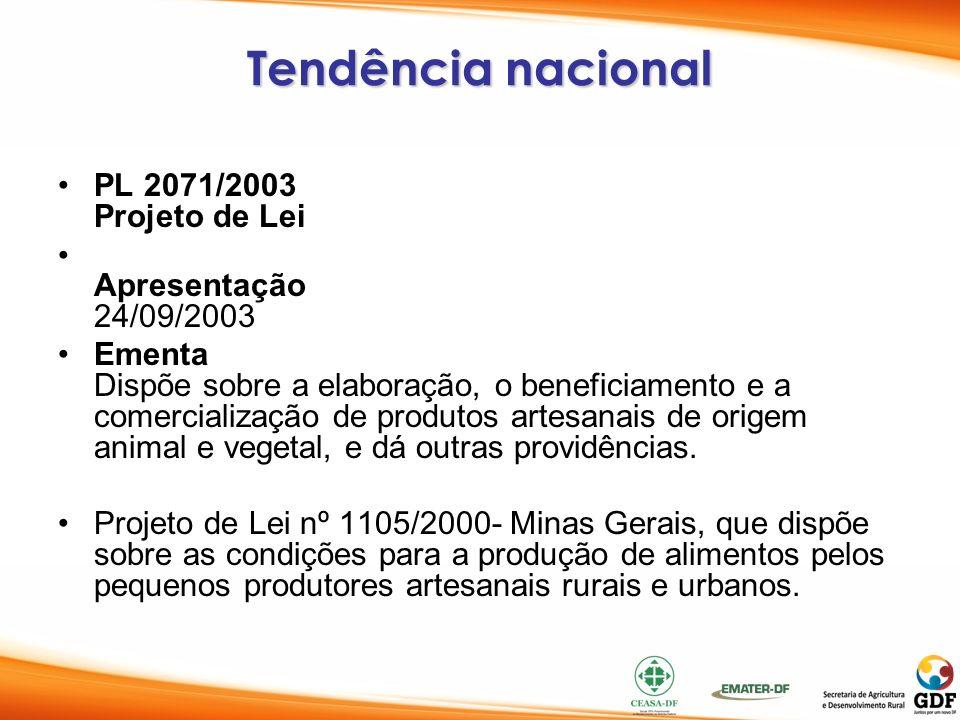 Tendência nacional PL 2071/2003 Projeto de Lei Apresentação 24/09/2003