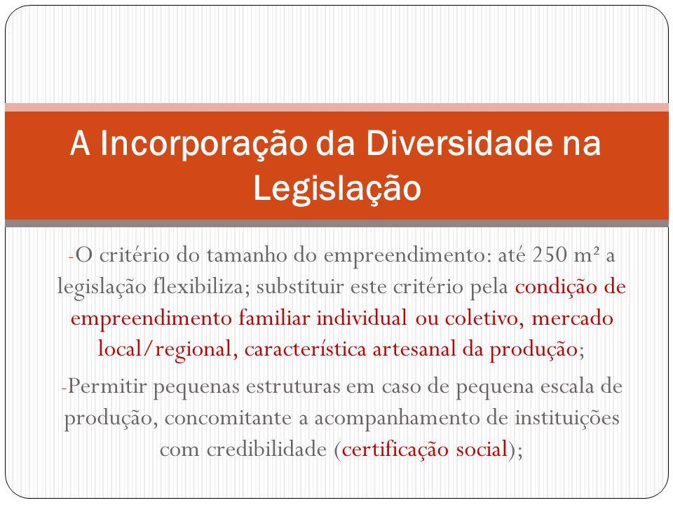 A Incorporação da Diversidade na Legislação