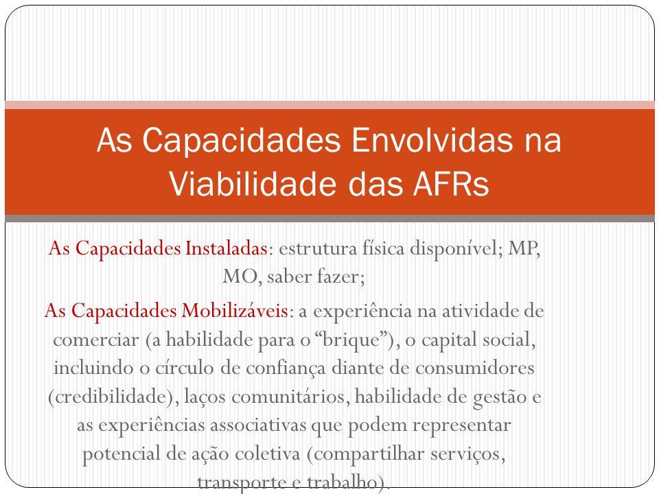 As Capacidades Envolvidas na Viabilidade das AFRs