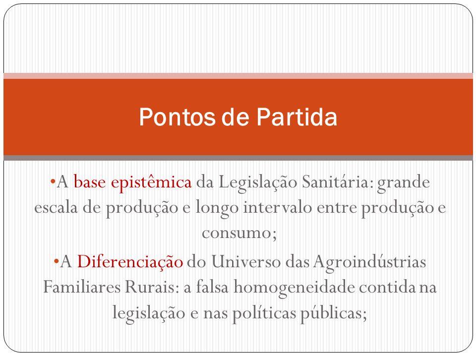 Pontos de Partida A base epistêmica da Legislação Sanitária: grande escala de produção e longo intervalo entre produção e consumo;