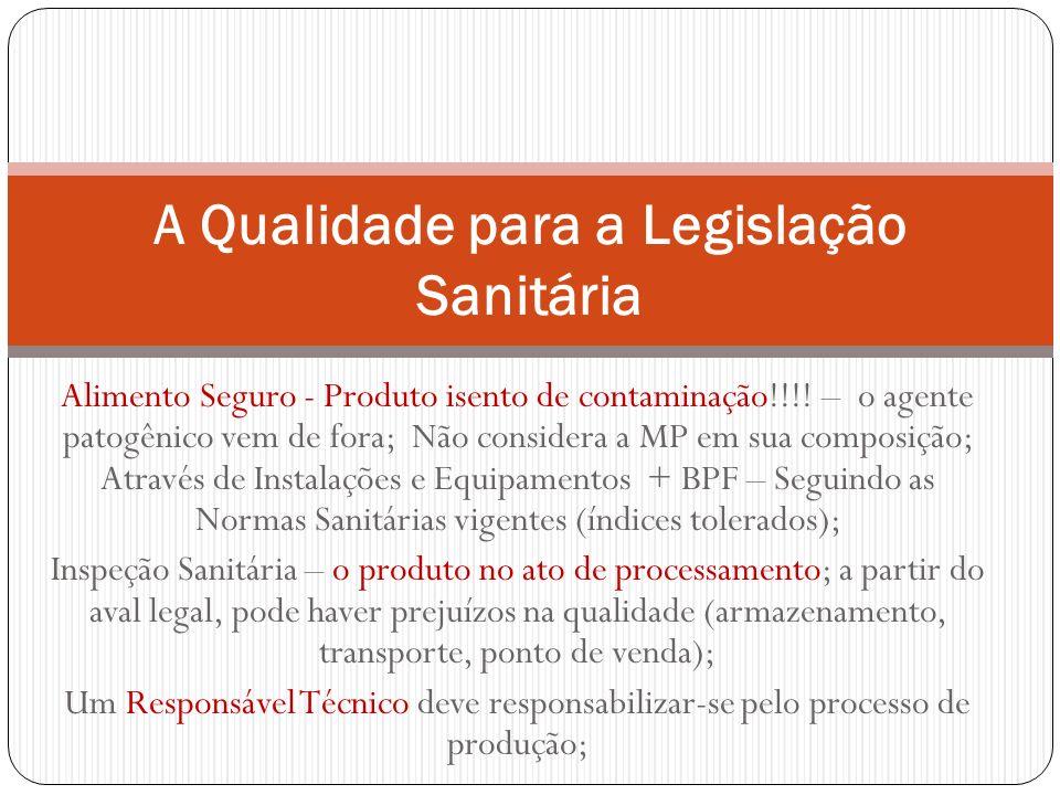 A Qualidade para a Legislação Sanitária