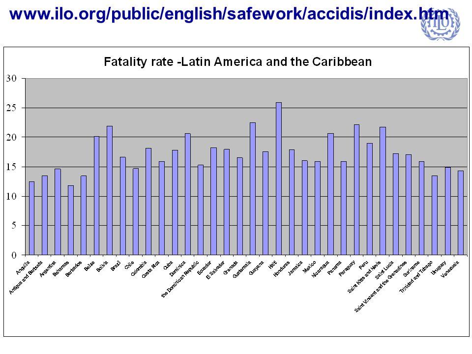 www.ilo.org/public/english/safework/accidis/index.htm