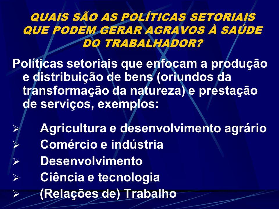 Agricultura e desenvolvimento agrário Comércio e indústria