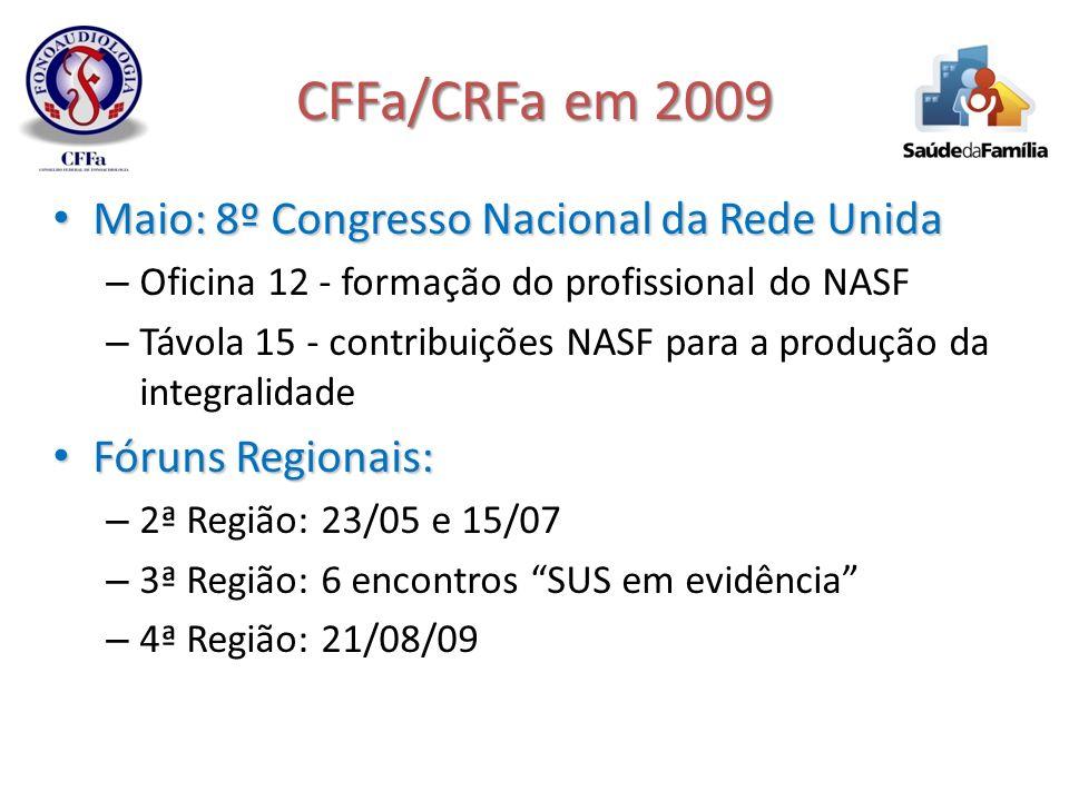 CFFa/CRFa em 2009 Maio: 8º Congresso Nacional da Rede Unida