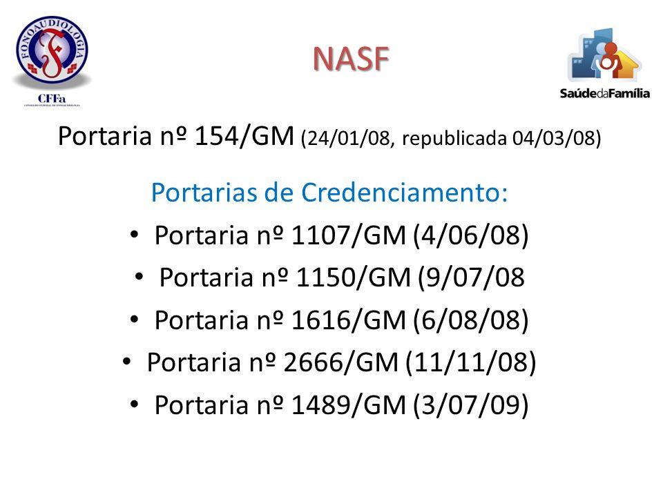 NASF Portaria nº 154/GM (24/01/08, republicada 04/03/08)