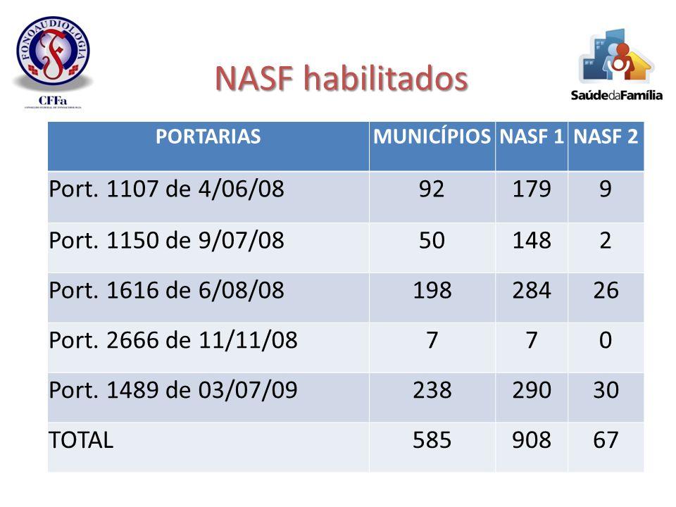NASF habilitados Port. 1107 de 4/06/08 92 179 9 Port. 1150 de 9/07/08