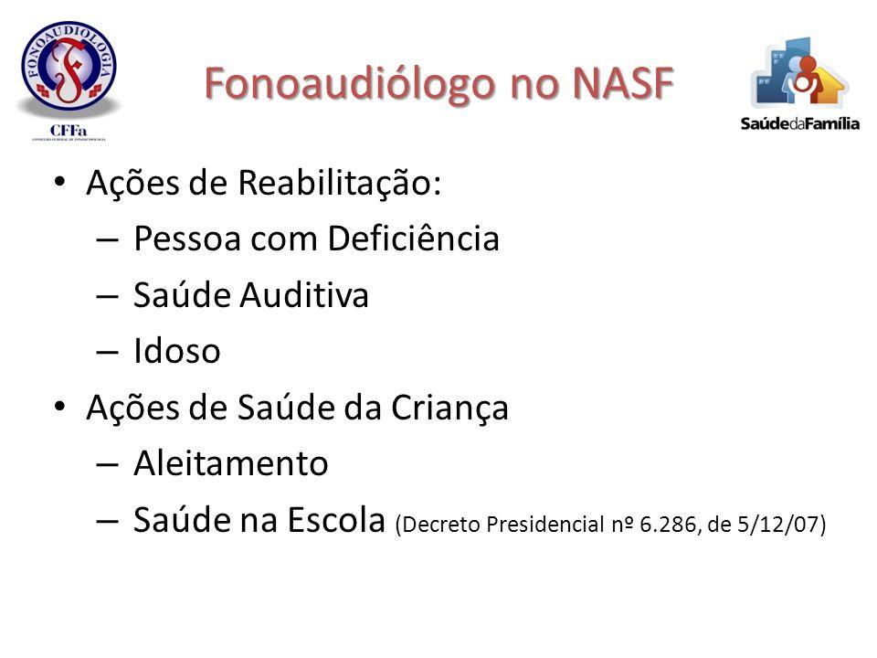 Fonoaudiólogo no NASF Ações de Reabilitação: Pessoa com Deficiência