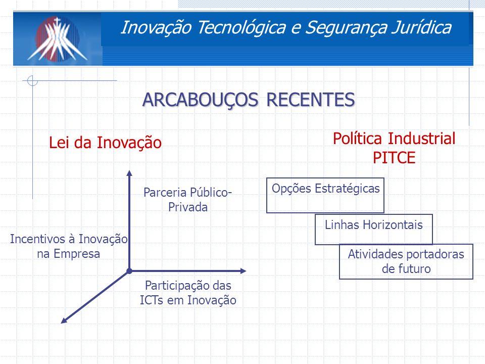 ARCABOUÇOS RECENTES Inovação Tecnológica e Segurança Jurídica