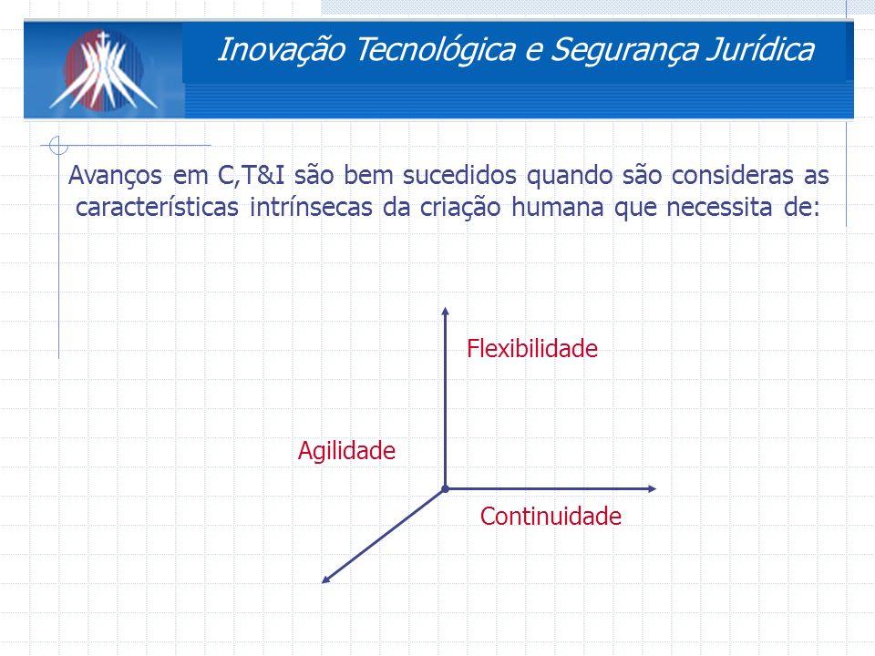 Inovação Tecnológica e Segurança Jurídica