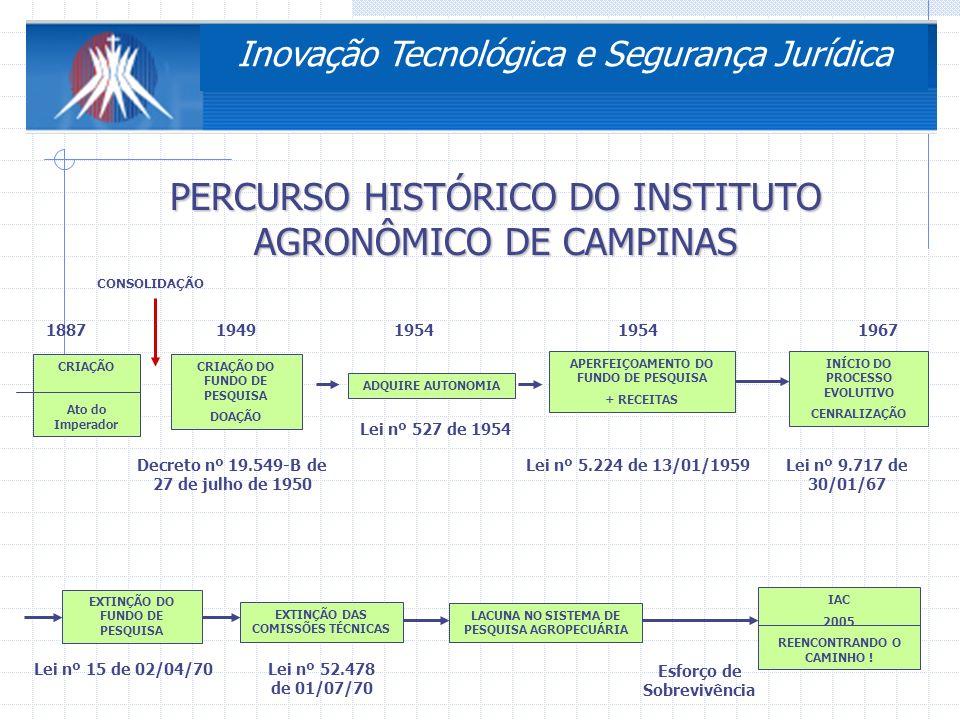 PERCURSO HISTÓRICO DO INSTITUTO AGRONÔMICO DE CAMPINAS