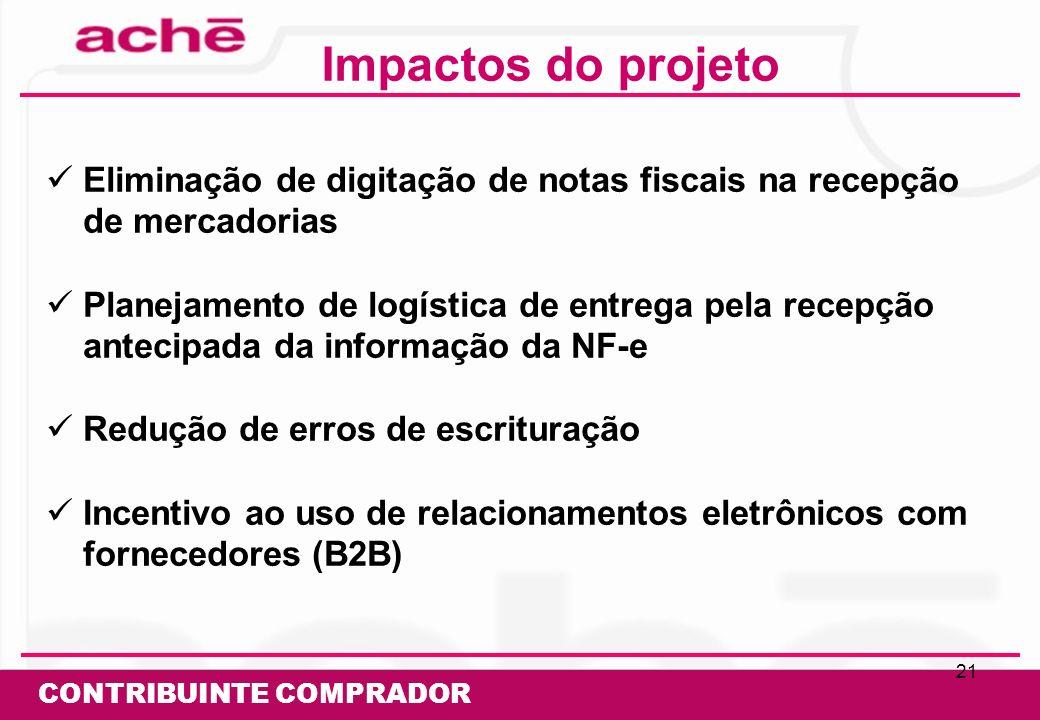 Impactos do projetoEliminação de digitação de notas fiscais na recepção de mercadorias.