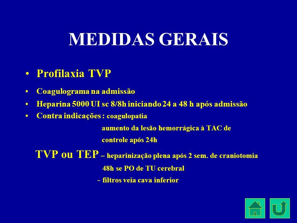 MEDIDAS GERAIS Profilaxia TVP